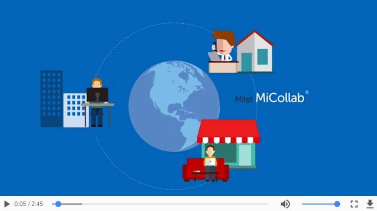 media mitel micollab